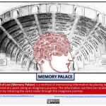 The Method of Ioci: How the 'Memory Palace' Can Make You a Better Student