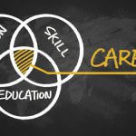 15 Career Readiness Questions Every Student Should Ask