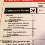 99 Random Tips To Improve ACT Scores