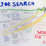 Job Search Tips: Top 7 For 2018